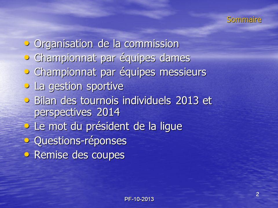 Organisation de la commission Championnat par équipes dames