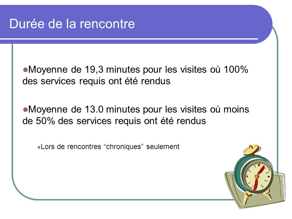 Durée de la rencontre Moyenne de 19,3 minutes pour les visites où 100% des services requis ont été rendus.