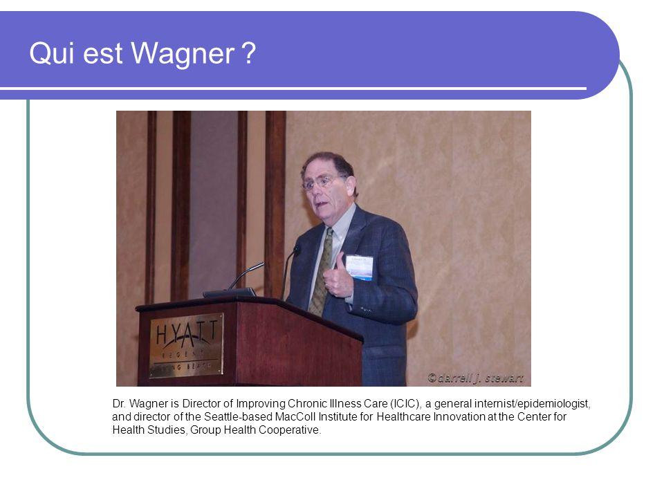 Qui est Wagner