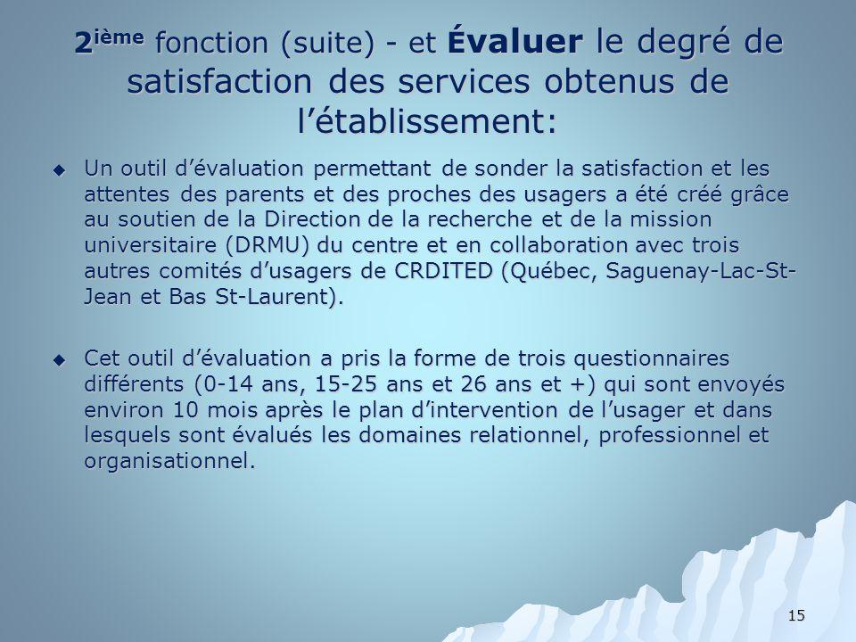 2ième fonction (suite) - et Évaluer le degré de satisfaction des services obtenus de l'établissement: