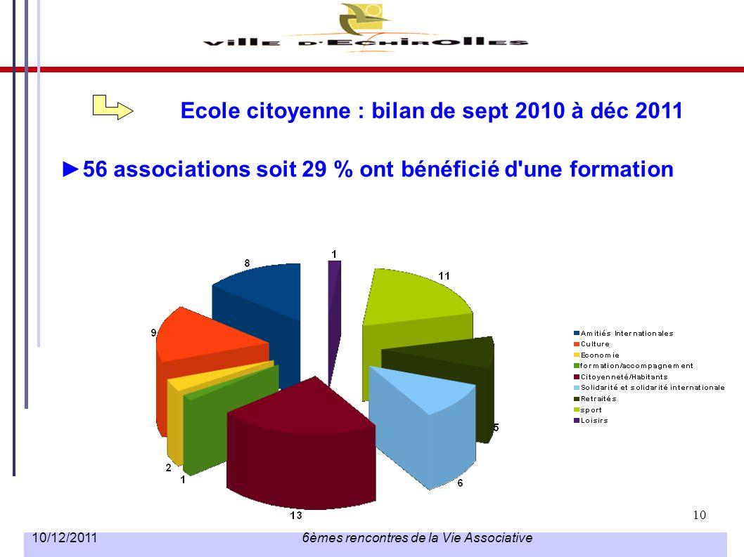 Ecole citoyenne : bilan de sept 2010 à déc 2011
