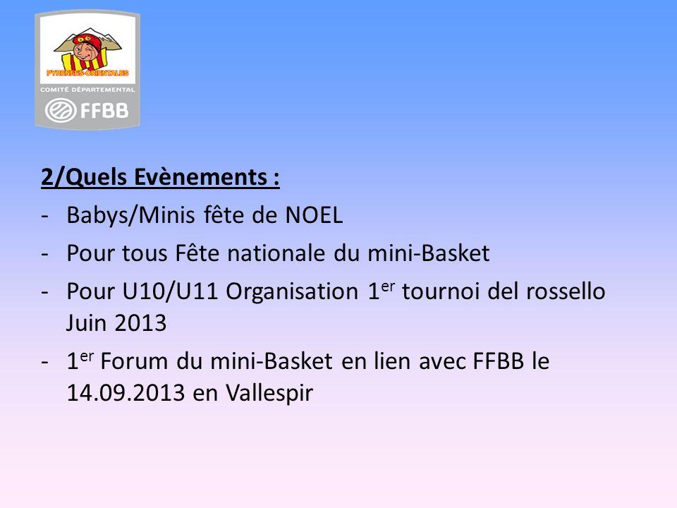 2/Quels Evènements : Babys/Minis fête de NOEL. Pour tous Fête nationale du mini-Basket.