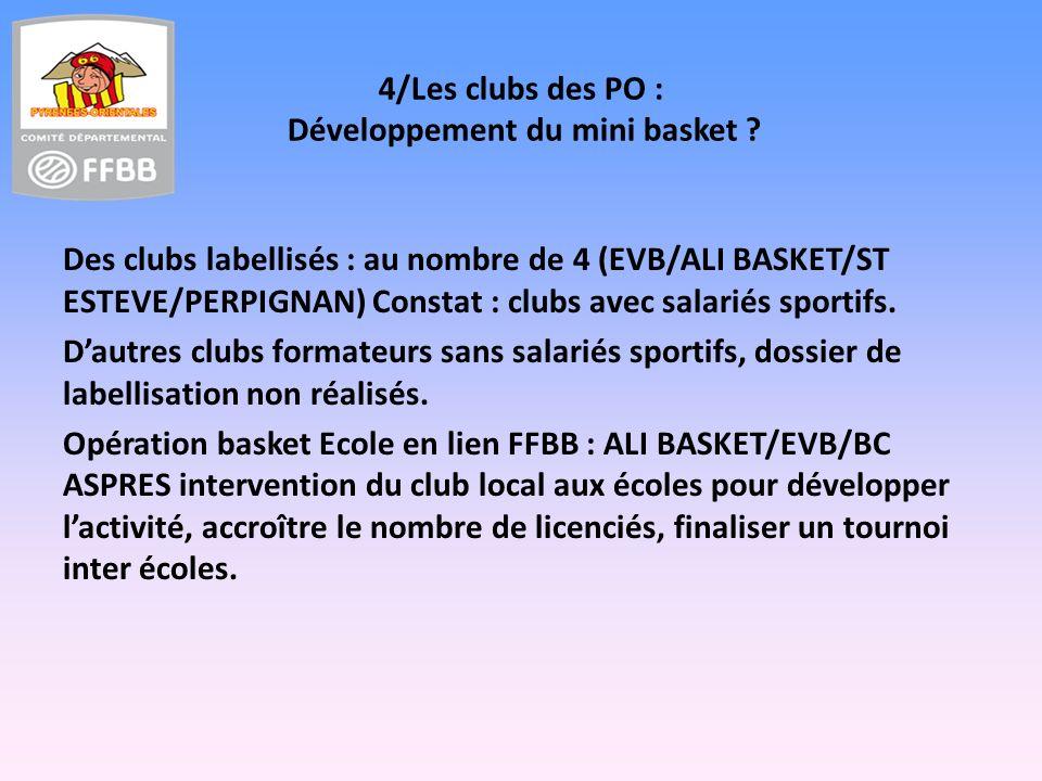 4/Les clubs des PO : Développement du mini basket