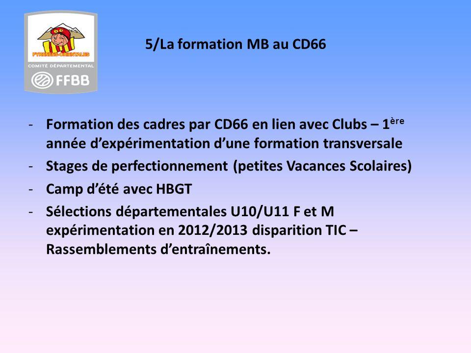5/La formation MB au CD66 Formation des cadres par CD66 en lien avec Clubs – 1ère année d'expérimentation d'une formation transversale.