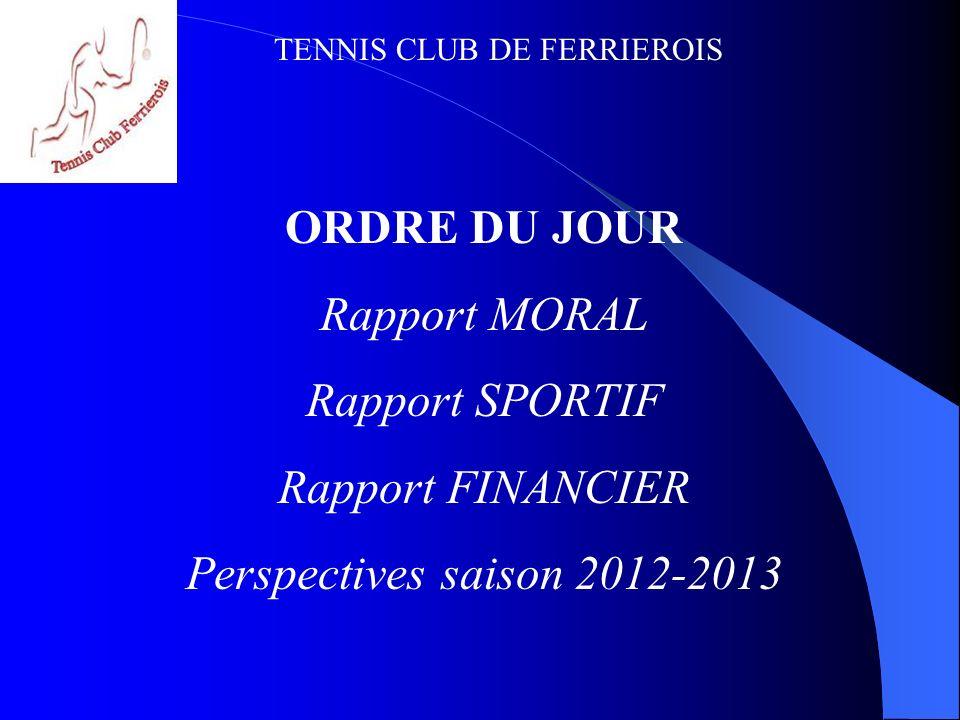 ORDRE DU JOUR Rapport MORAL Rapport SPORTIF Rapport FINANCIER Perspectives saison 2012-2013