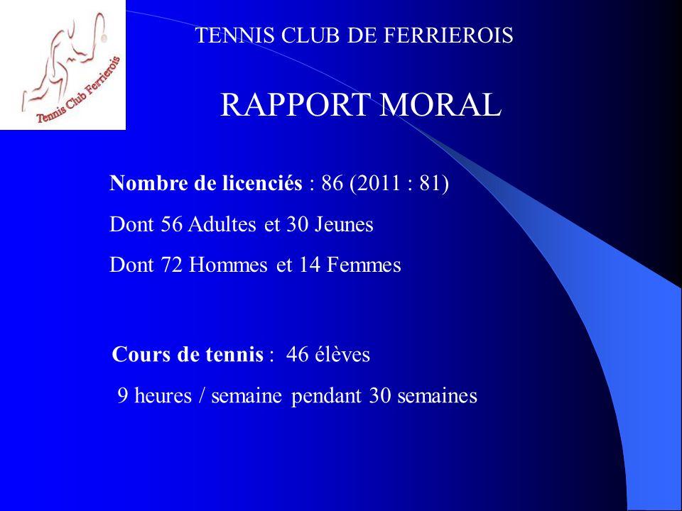 RAPPORT MORAL Nombre de licenciés : 86 (2011 : 81)