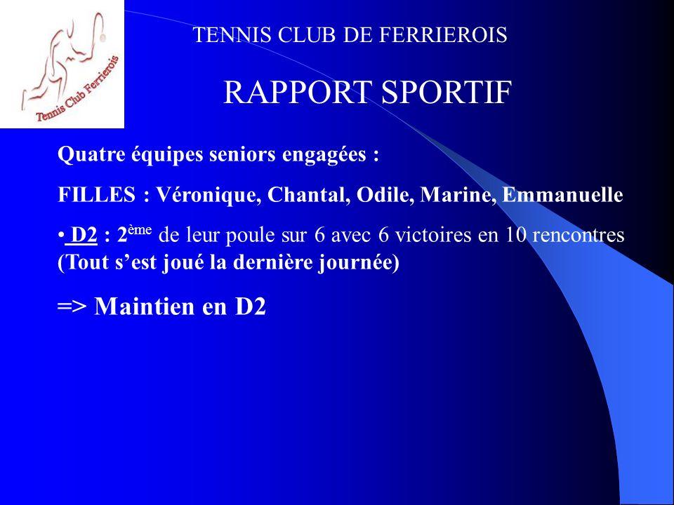 RAPPORT SPORTIF => Maintien en D2 Quatre équipes seniors engagées :