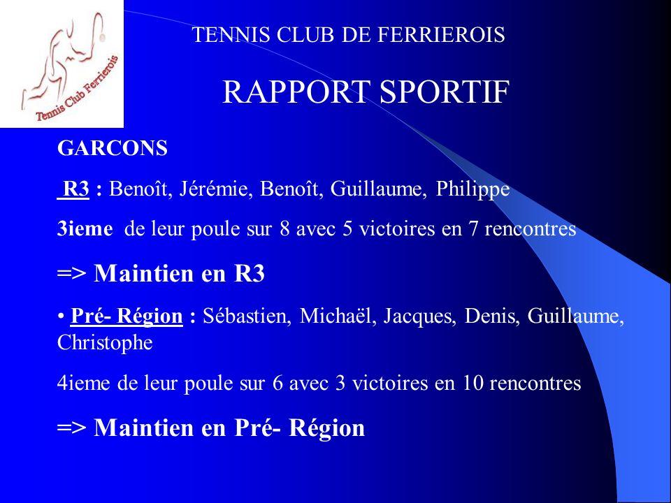 RAPPORT SPORTIF => Maintien en R3 => Maintien en Pré- Région