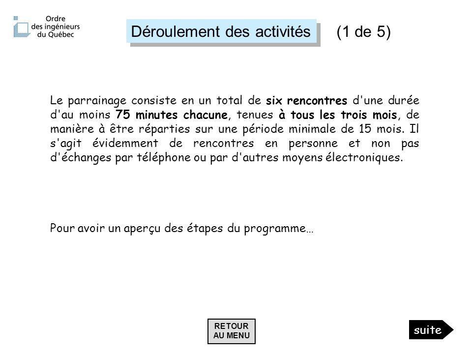 Déroulement des activités (1 de 5)