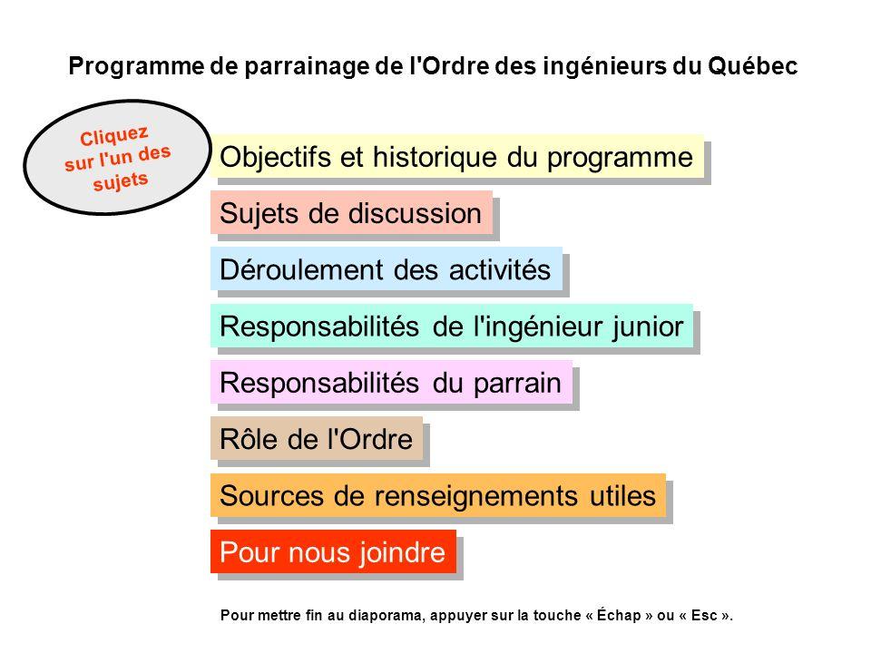 Objectifs et historique du programme
