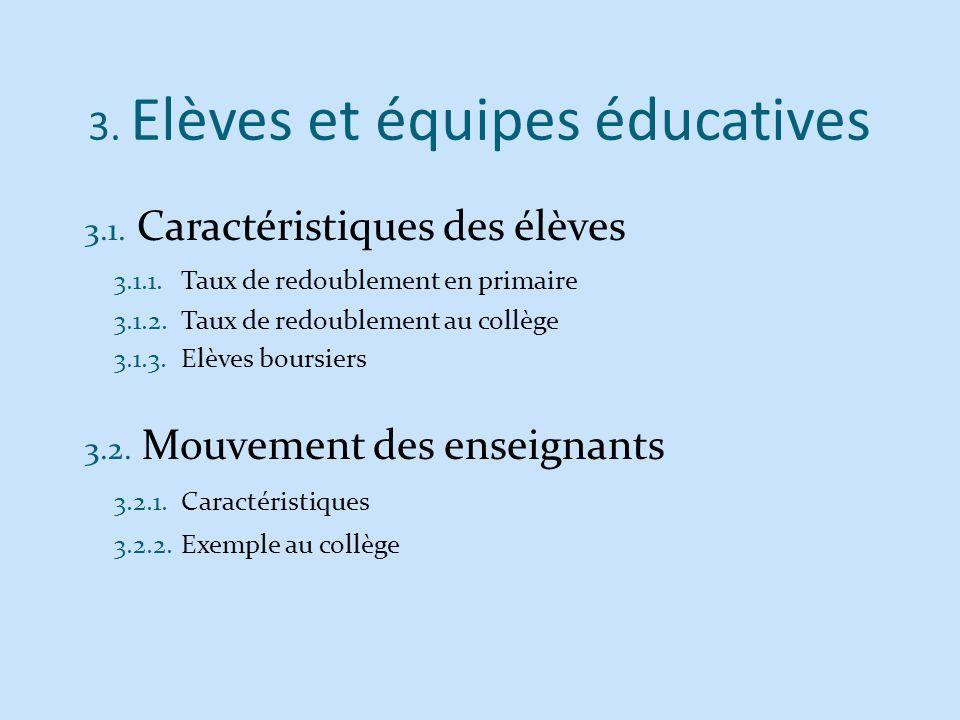 3. Elèves et équipes éducatives