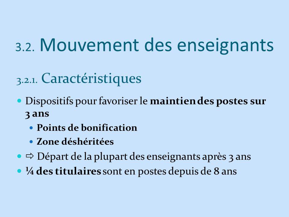 3.2. Mouvement des enseignants