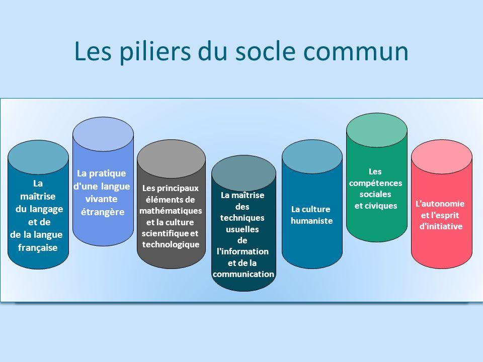 Les piliers du socle commun