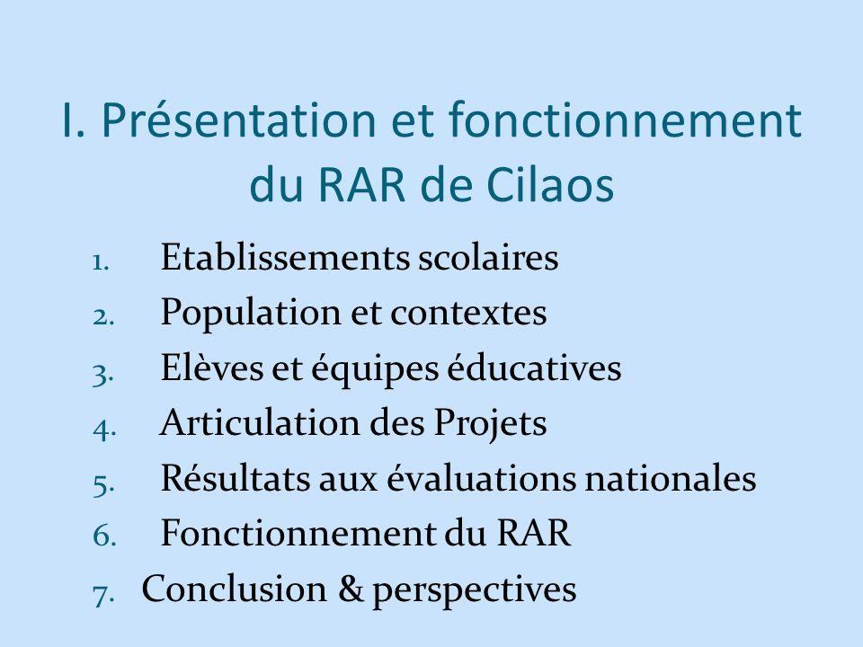I. Présentation et fonctionnement du RAR de Cilaos