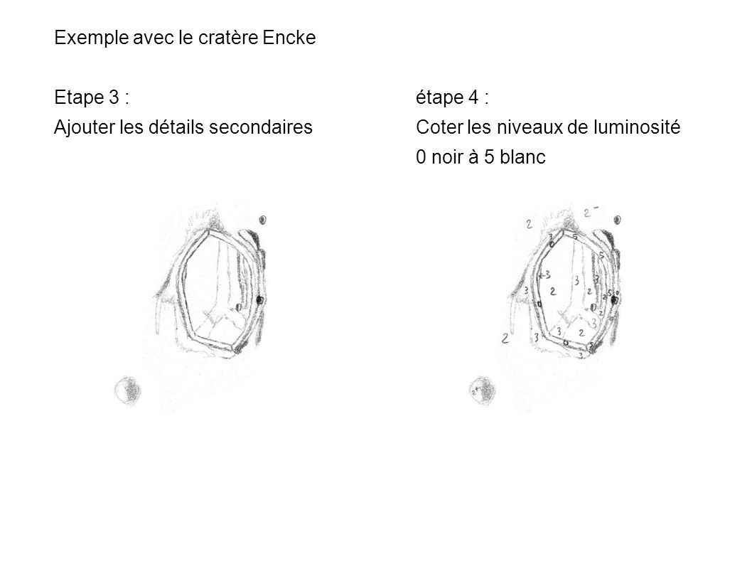 Exemple avec le cratère Encke