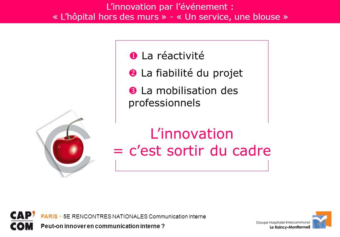 L'innovation = c'est sortir du cadre