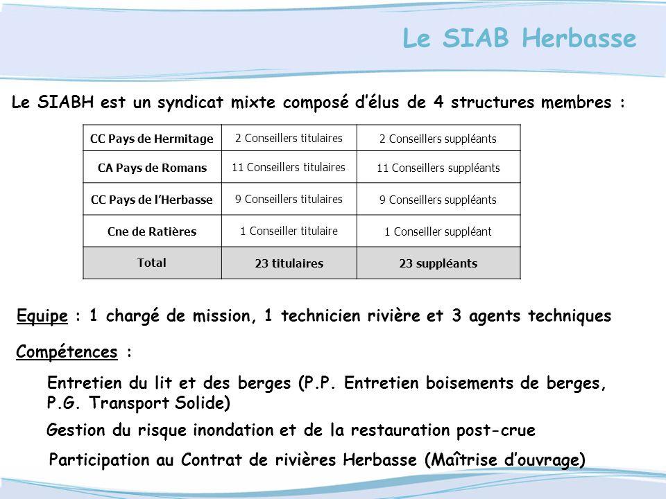 Le SIAB Herbasse Le SIABH est un syndicat mixte composé d'élus de 4 structures membres : CC Pays de Hermitage.