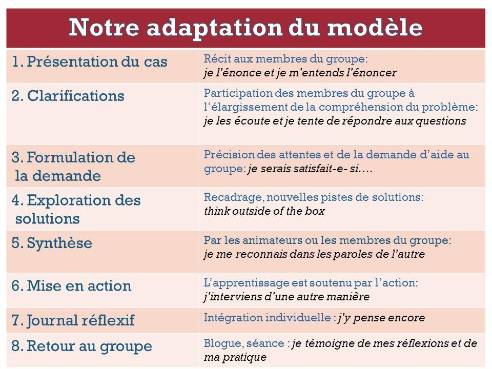 Notre adaptation du modèle