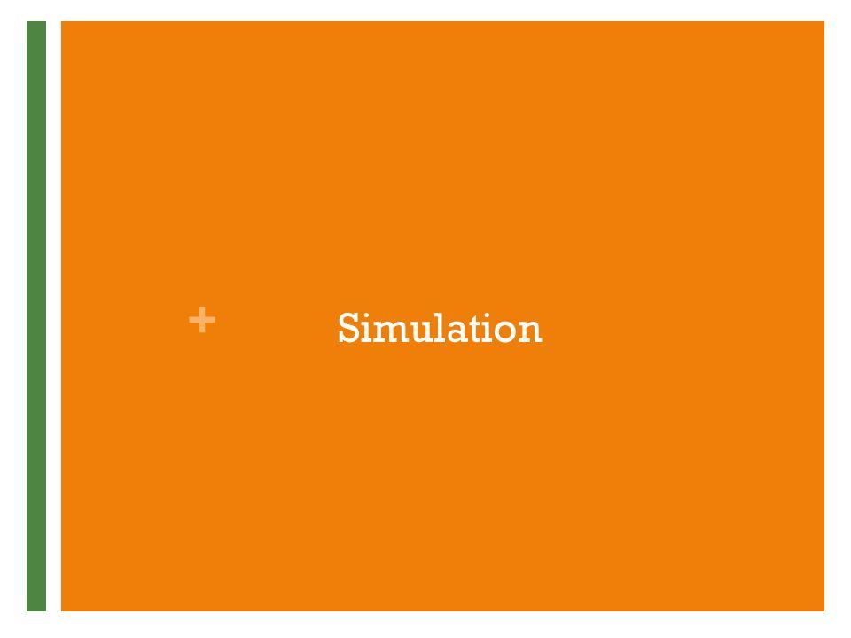 Simulation ACOC 2013, Osez autrement!