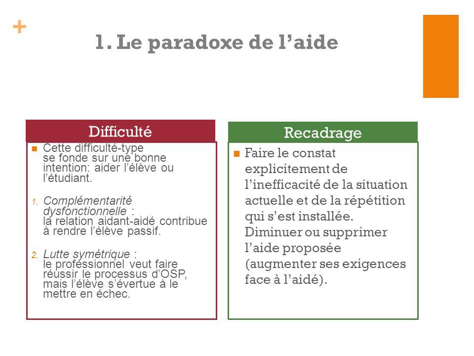 1. Le paradoxe de l'aide Difficulté Recadrage