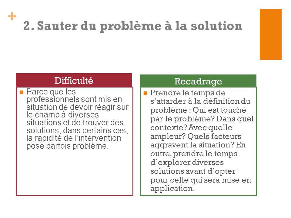 2. Sauter du problème à la solution