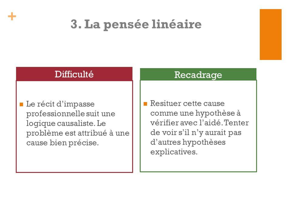 3. La pensée linéaire Difficulté Recadrage