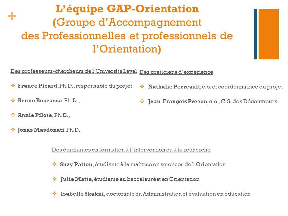 L'équipe GAP-Orientation (Groupe d'Accompagnement des Professionnelles et professionnels de l'Orientation)