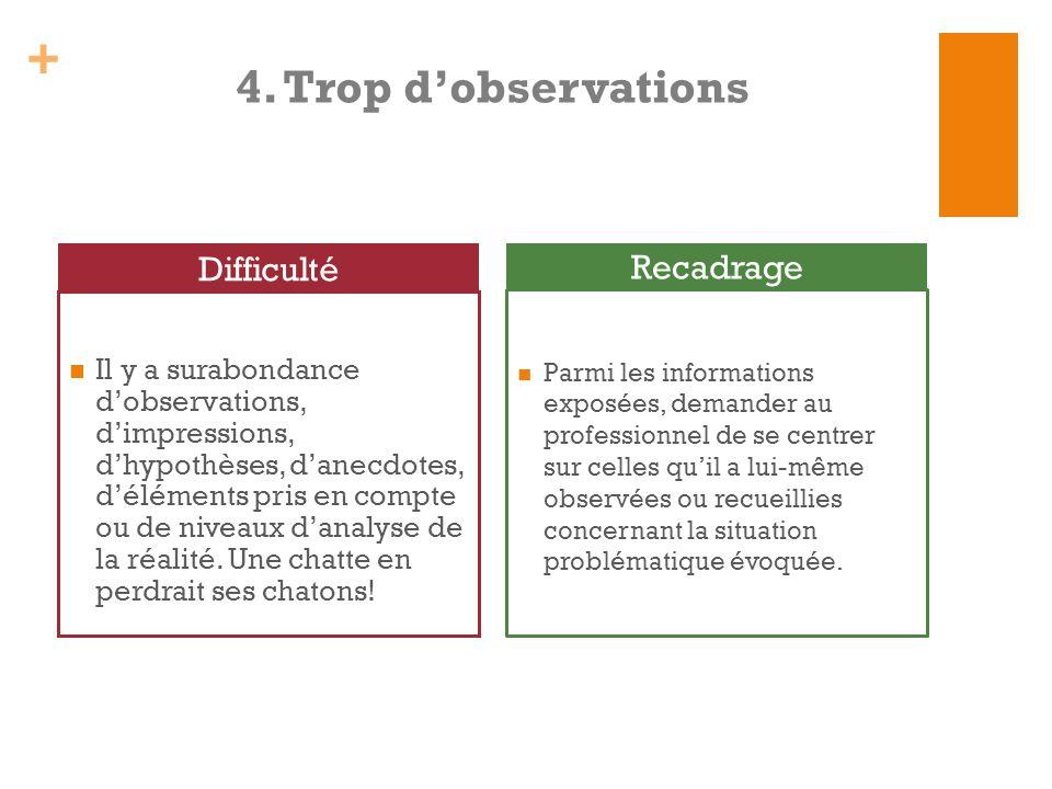 4. Trop d'observations Difficulté Recadrage