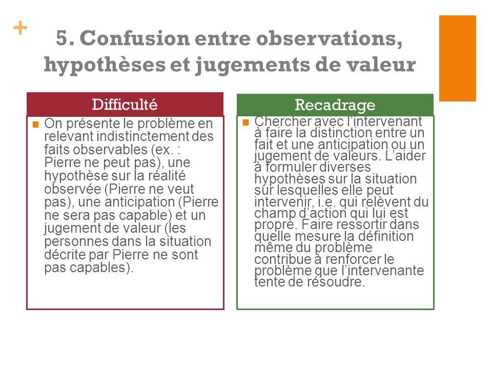 5. Confusion entre observations, hypothèses et jugements de valeur