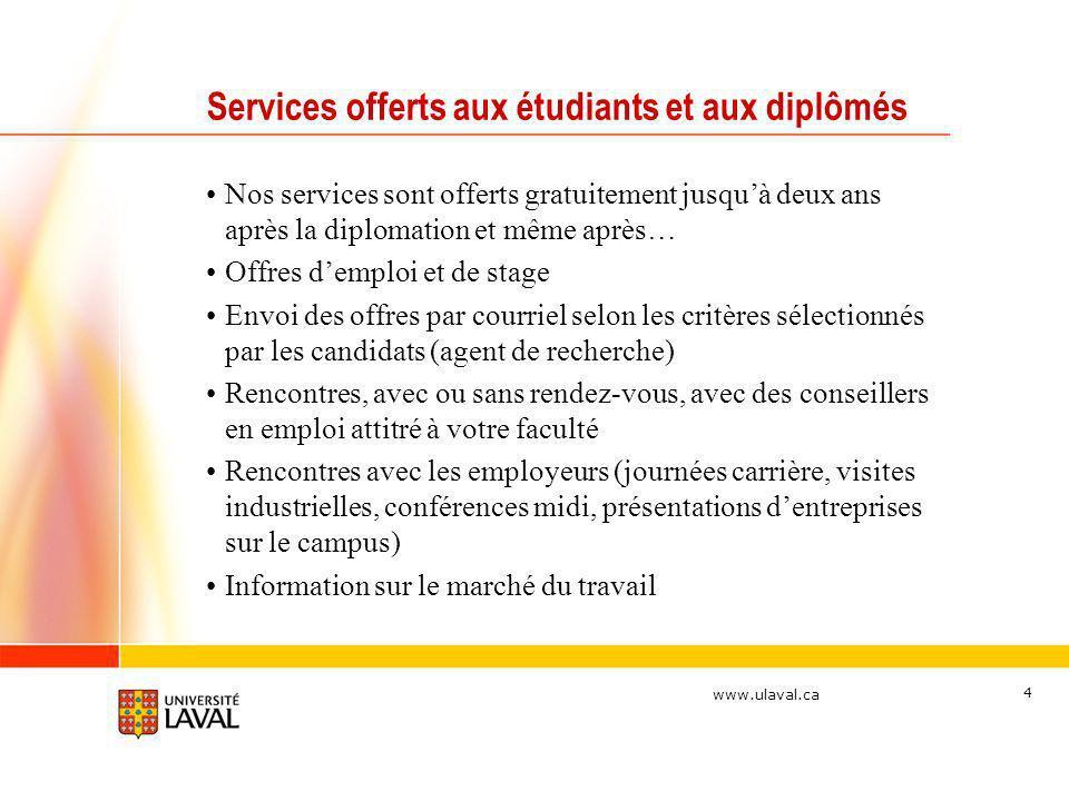 Services offerts aux étudiants et aux diplômés
