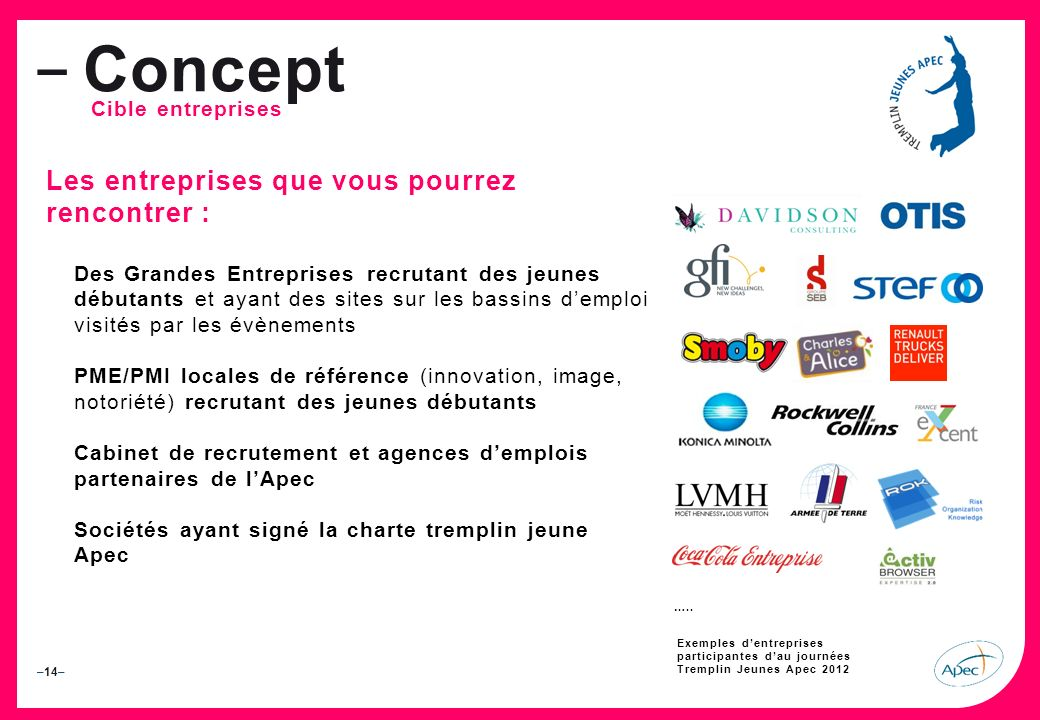 Concept Les entreprises que vous pourrez rencontrer :
