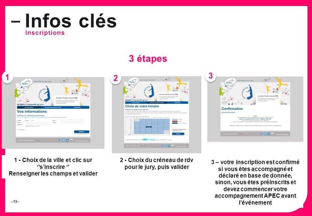 Infos clés 3 étapes 3 1 2 Inscriptions