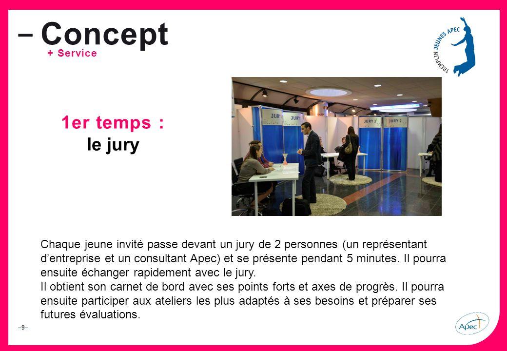 Concept 1er temps : le jury
