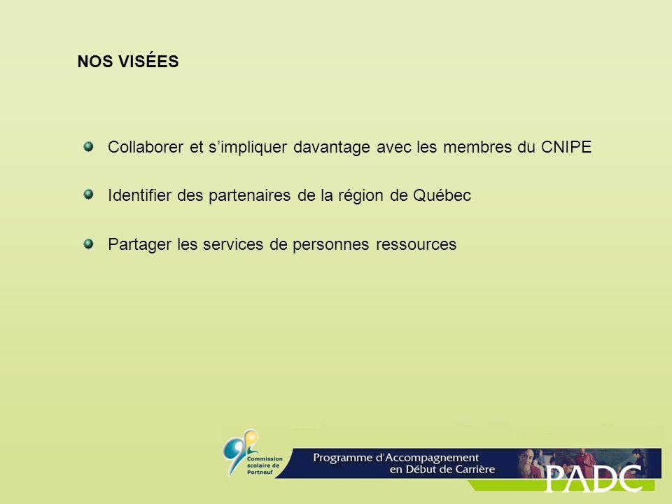 NOS VISÉES Collaborer et s'impliquer davantage avec les membres du CNIPE. Identifier des partenaires de la région de Québec.