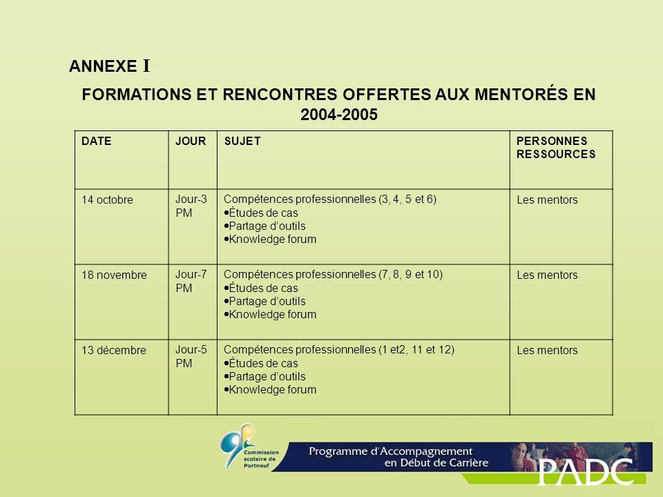 FORMATIONS ET RENCONTRES OFFERTES AUX MENTORÉS EN 2004-2005