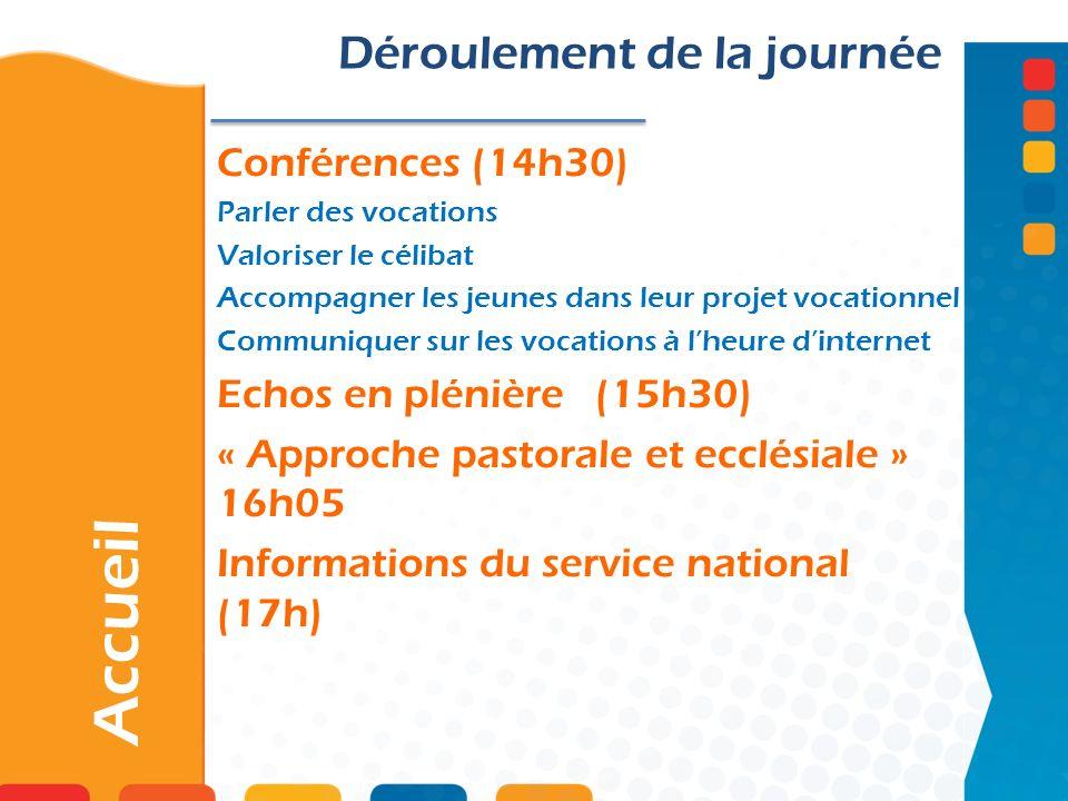 Accueil Déroulement de la journée Conférences (14h30)