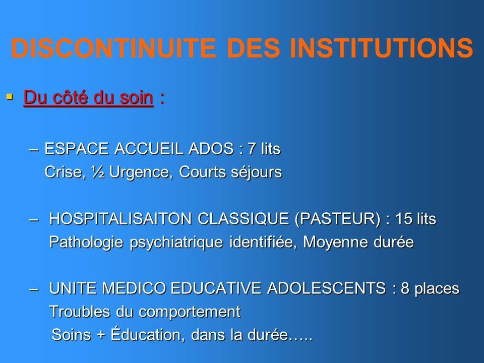 DISCONTINUITE DES INSTITUTIONS