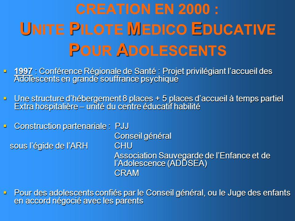 CREATION EN 2000 : UNITE PILOTE MEDICO EDUCATIVE POUR ADOLESCENTS