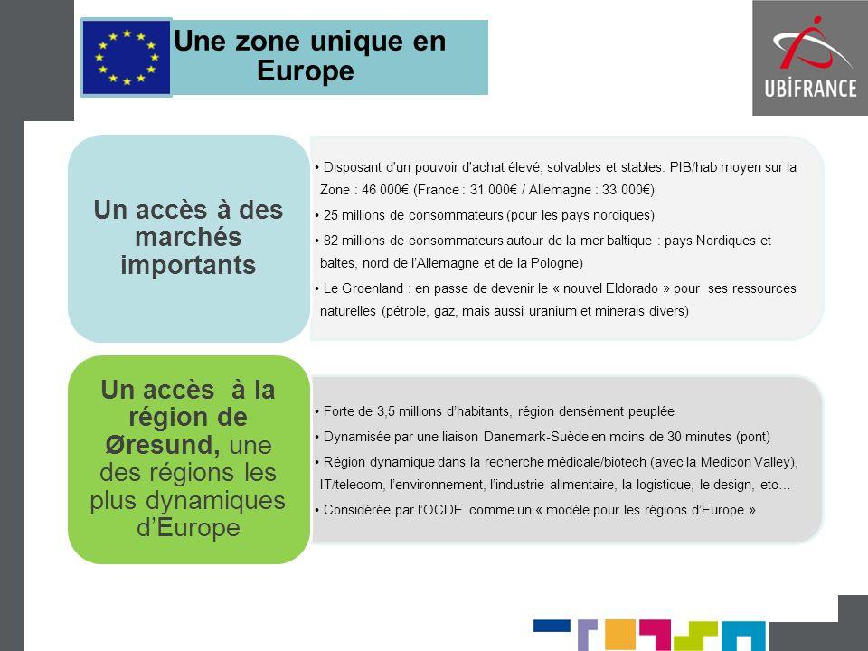 Une zone unique en Europe Un accès à des marchés importants
