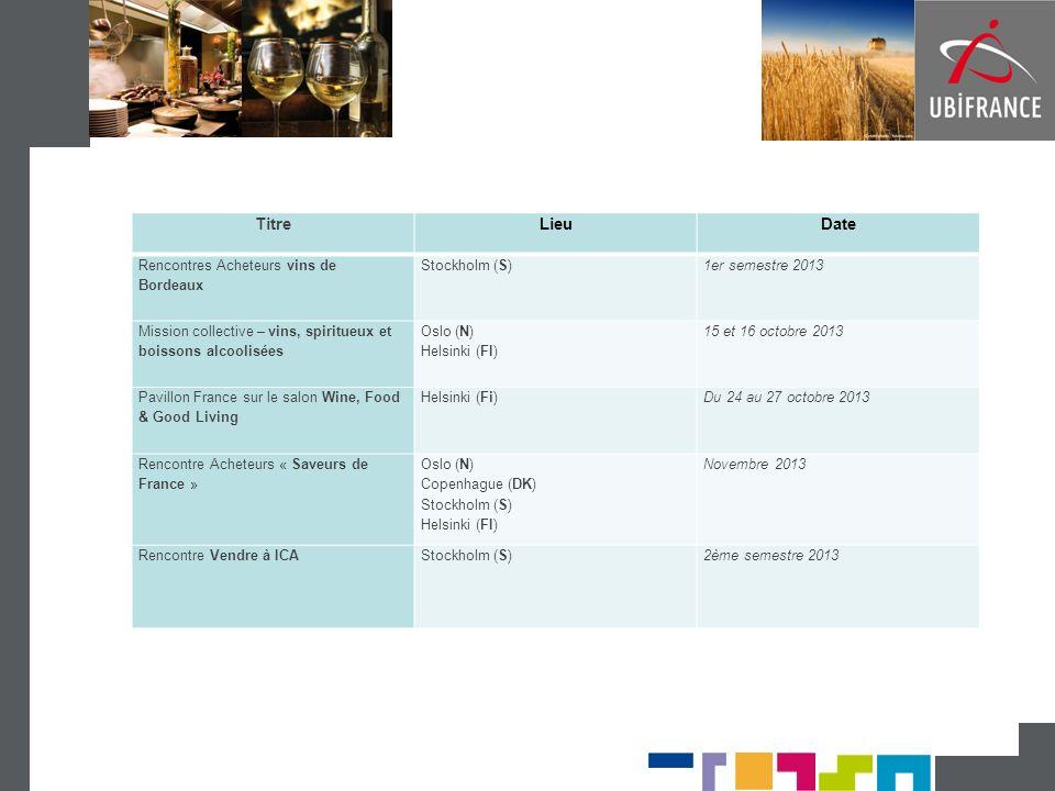 Titre Lieu Date Rencontres Acheteurs vins de Bordeaux Stockholm (S)
