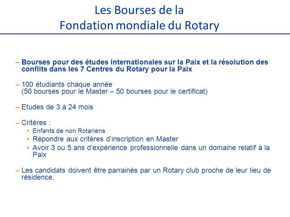 Les Bourses de la Fondation mondiale du Rotary