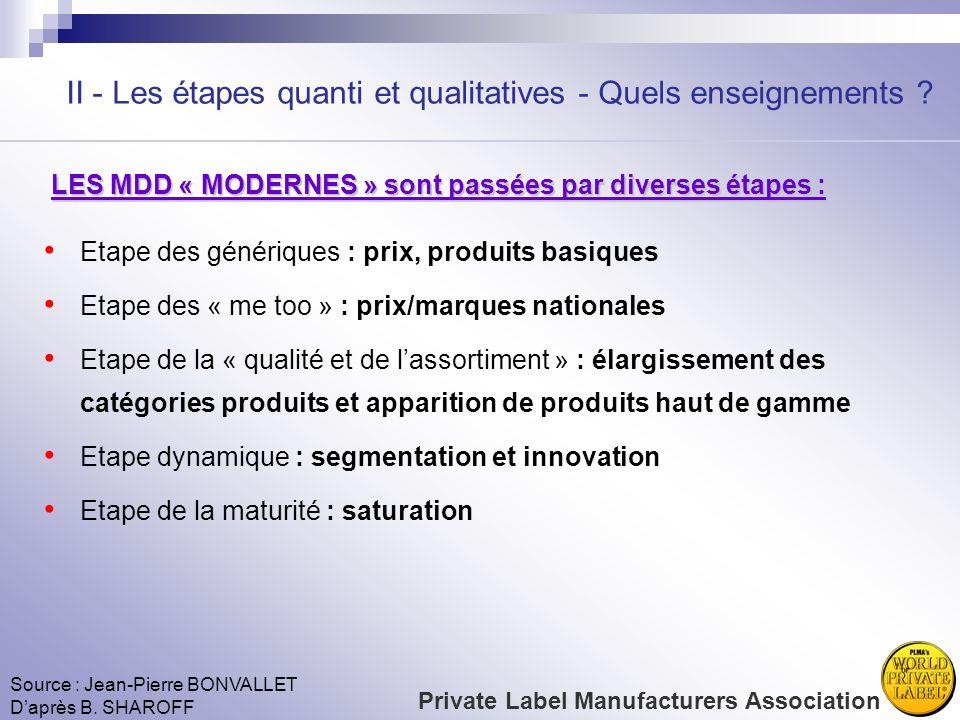 II - Les étapes quanti et qualitatives - Quels enseignements