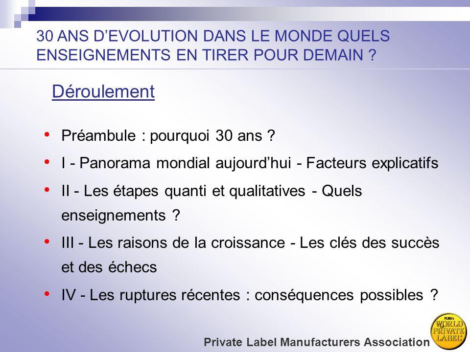 30 ANS D'EVOLUTION DANS LE MONDE QUELS ENSEIGNEMENTS EN TIRER POUR DEMAIN