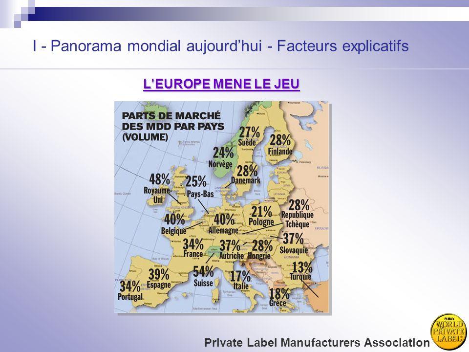 I - Panorama mondial aujourd'hui - Facteurs explicatifs