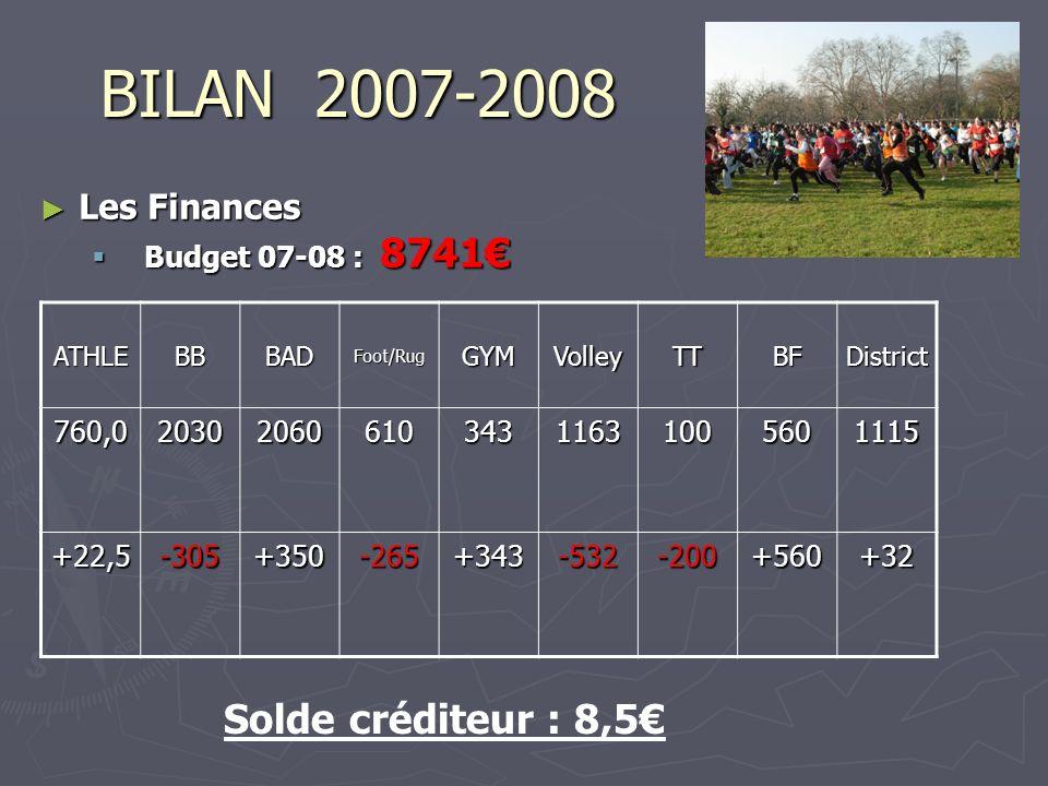 BILAN 2007-2008 Solde créditeur : 8,5€ Les Finances