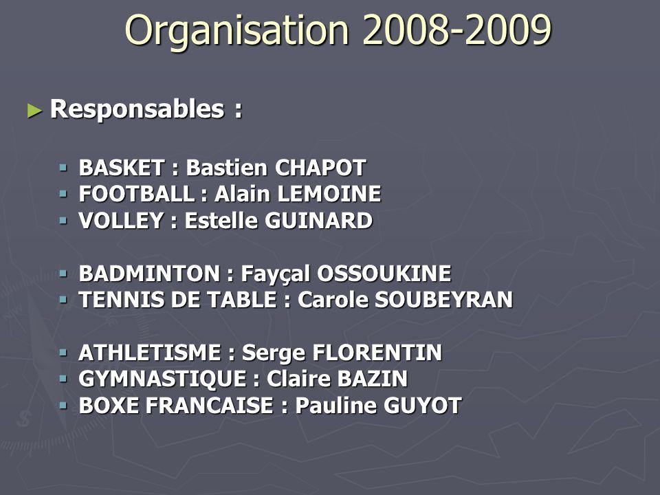 Organisation 2008-2009 Responsables : BASKET : Bastien CHAPOT