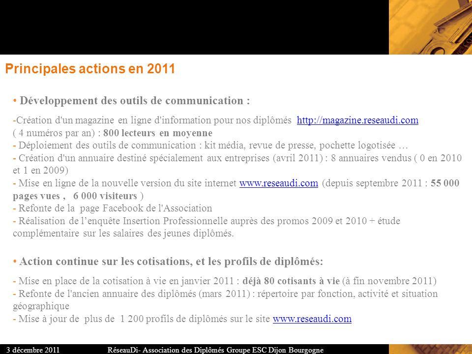 Principales actions en 2011