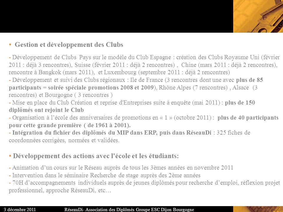 Gestion et développement des Clubs