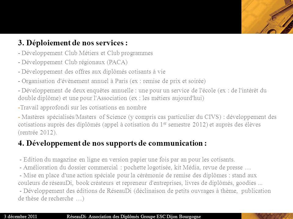 3. Déploiement de nos services :