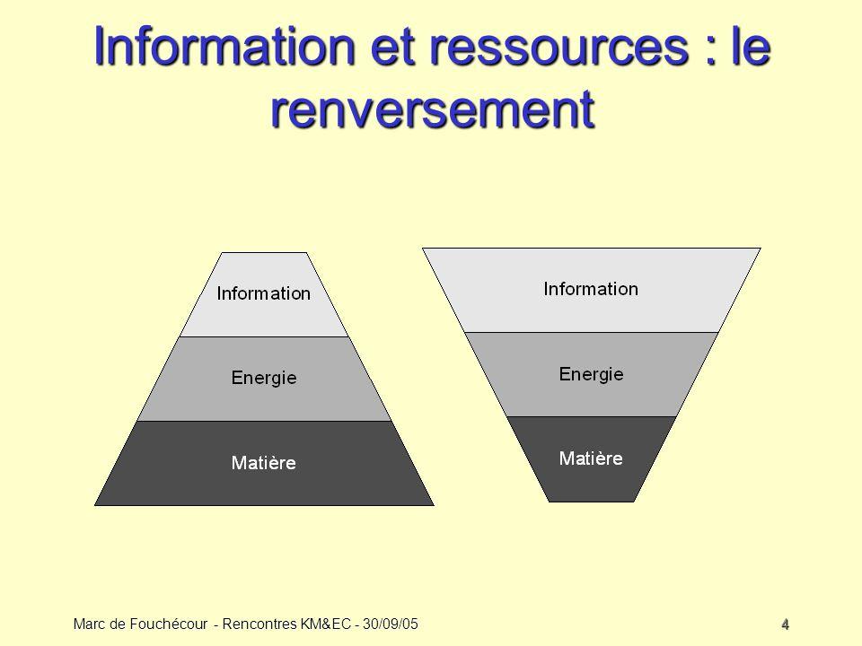 Information et ressources : le renversement